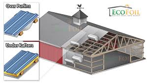 How To Build A Pole Barn Shed by Pole Barn Roof Insulation Insulating A Pole Building Ceiling