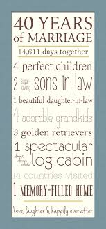 40th wedding anniversary gift 40 year wedding anniversary gift ideas for parents lading for
