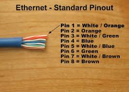 home theater network u0027s cables page u2013 how to make ethernet cables