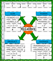 sum average sumproduct power excel math functions xlcalibre com