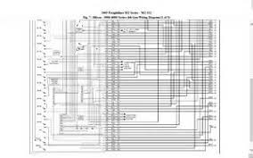 wiring diagram for allison transmission u2013 the wiring diagram