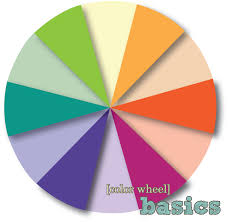 color wheel schemes the copper coconut color wheel basics schemes and dimensions