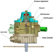 8 cylinder cng injection kit more than 250 hp cng8cyl250