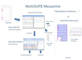 Multisuite Mezzanine For Structural Calculations Costing And