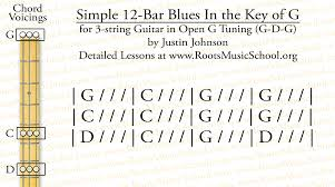 Blind Willie Mctell Chords Chords Roots Music