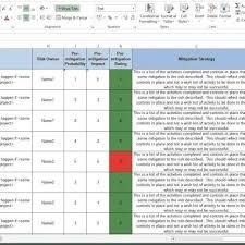 assessment templates risk assessment template excel u2013 contegri for risk management