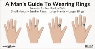 thumb rings for men a s guide to wearing rings the of manliness