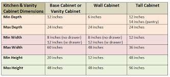 Standard Kitchen Cabinet Height Download Standard Kitchen Cabinet Depth Homecrack Com
