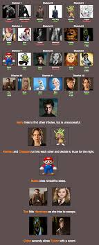 Create Your Own Memes - create your own ultimate hunger games geek universe geek
