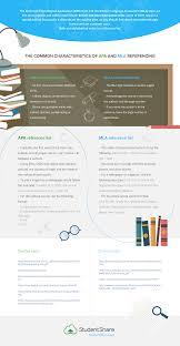 writing academic paper academic writing styles infographic e learning infographics academic writing styles infographic