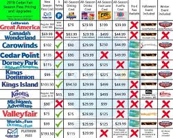 which 2018 cedar fair season pass options are best for you