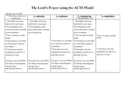 the lord u0027s prayer in a c t s form polar newsflash