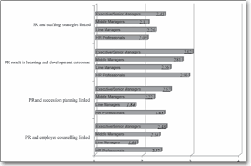 Human resource management   HBR
