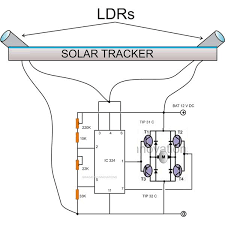 building an automatic dual axis solar tracker introduction and