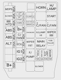 hyundai sonata 2015 u2013 fuse box diagram auto genius