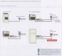 re electrique pour cuisine branchements dans cuisine