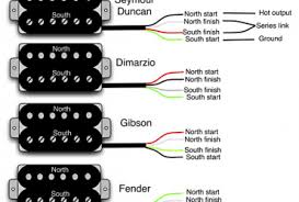 fender deluxe strat wiring diagram wiring diagram simonand
