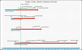 gantt chart excel template schedule template excelpng scope of
