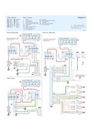 pug wiring diagrams in peugeot 206 radio wiring diagram gooddy org