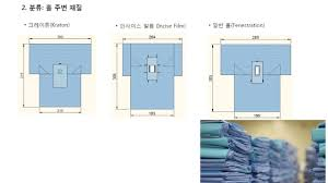 Reusable Surgical Drapes Disposable Surgical Drape Introduction Dasol International Co Ltd