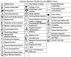 bmw dashboard symbols ford escape dashboard symbols