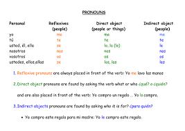 direct u0026 indirect object pronouns by galpaqrsoro51 teaching