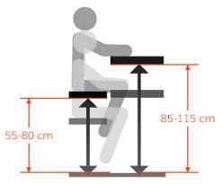hauteur de bar cuisine hauteur d un bar de cuisine bar cuisine meuble pour idees
