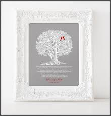 wedding gift from parents wedding gift for parents from and groom thank you gift for
