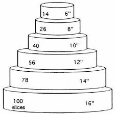 wedding cake average cost how much do wedding cakes cost woman getting married