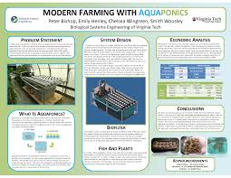 aquaponics systems commercial google search aquaponics
