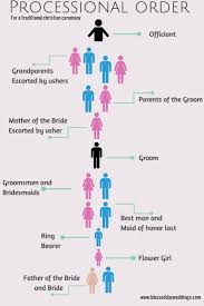 Maid Of Honor Planner 24 Best Moh Images On Pinterest Maid Of Honour Bridesmaid