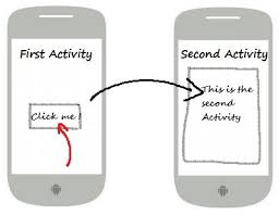 activity android android activity lifecycle the geeky way