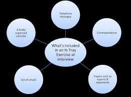 tray exercises for interview practice reasoning tests