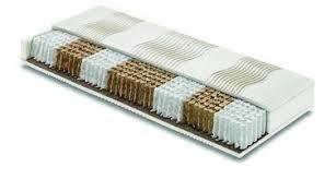 peso materasso quanto pesa un materasso meglio lattice geoflex o a molle