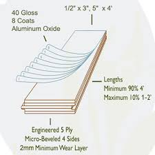 fsc engineered flooring fsc engineered floors tropical