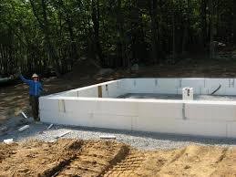 Different Types Of House Foundations 100 Different Types Of House Foundations Types Of Financial