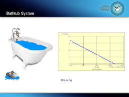 Draining Bathtub An Introduction To Using Systems Thinking And Stella In The