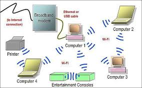 100 home wired network diagram home ethernet network design