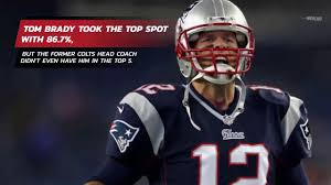 tony dungy ranks his top 10 qbs of all where he ranks tom