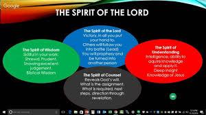 spirit of counsel