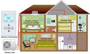 split plan mini split ductless heat pumps building america solution center