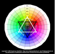 color wheel paint chart chart circle color swatch paint painted