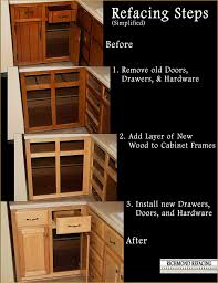 kitchen cabinet refacing midlothian va top rated interior paint