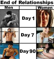 Gym Relationship Memes - yeah meme by bc090402273 memedroid