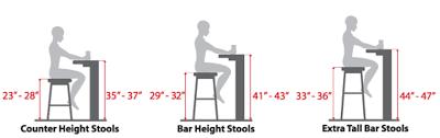 standard bar height stool proper bar stool heights for various