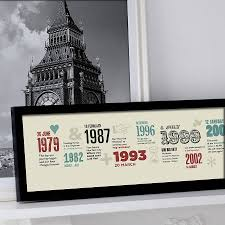 20 year wedding anniversary gifts framed timeline great anniversary gift i to remember this