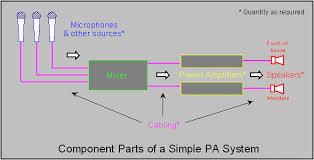 pa wiring diagram toyota 10 speaker wiring u2022 wiring diagrams j