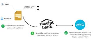 dropbox xero reliable receipt bank partner in singapore risen llp