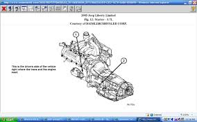 2005 jeep grand starter replacement where is the starter on a 2005 jeep liberty limited