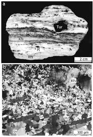 deformation controlled cation diffusion in tourmaline a